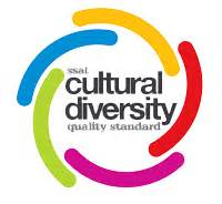 Research Knowledge and Policy Issues in Cultural Diversity